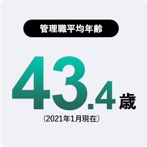 管理職平均年齢:43.4歳