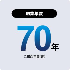創業:70年